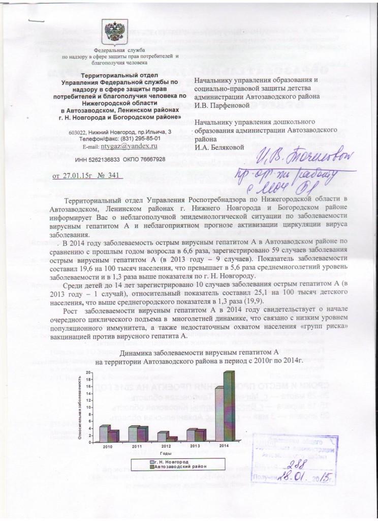 письмо Роспотребнадзора 1 л